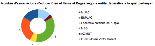 Abgaes
