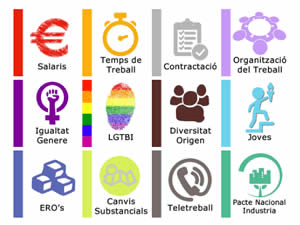 CCOO denuncia el III Conveni de Lleure Educatiu i Sociocultural de Catalunya